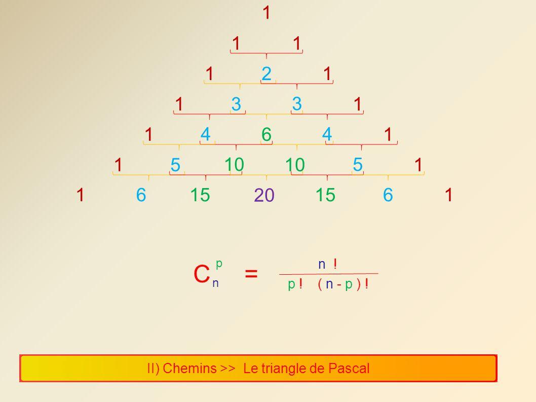 1 1 1 1 1 1 1 1 1 1 1 2 6 3 3 10 5 44 5 20 1561 61 C = n p n ! p ! ( n - p ) !
