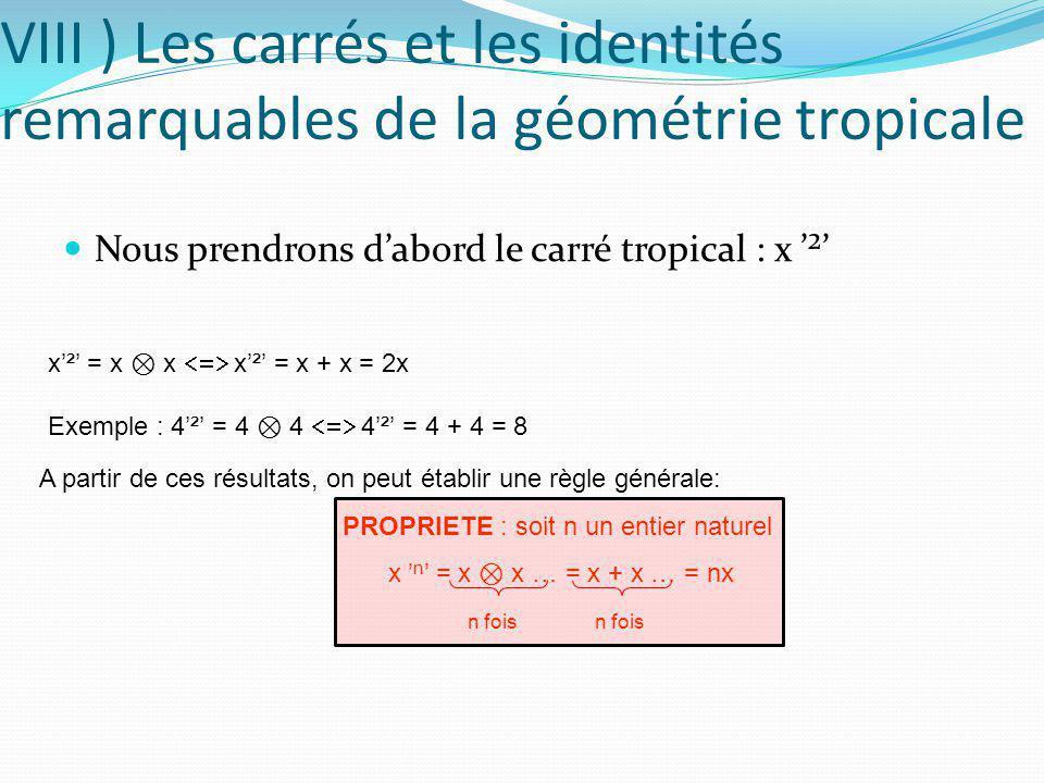 VIII ) Les carrés et les identités remarquables de la géométrie tropicale Nous prendrons d'abord le carré tropical : x '²' x'²' = x ⊗ x  x'²' = x +