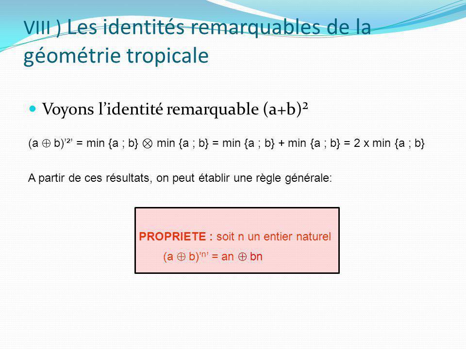 VIII ) L es identités remarquables de la géométrie tropicale Voyons l'identité remarquable (a+b)² (a  b)'²' = min {a ; b} ⊗ min {a ; b} = min {a ; b}