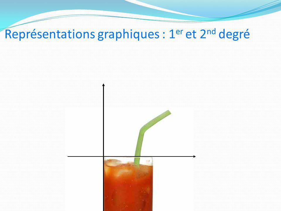 Représentations graphiques : 1 er et 2 nd degré