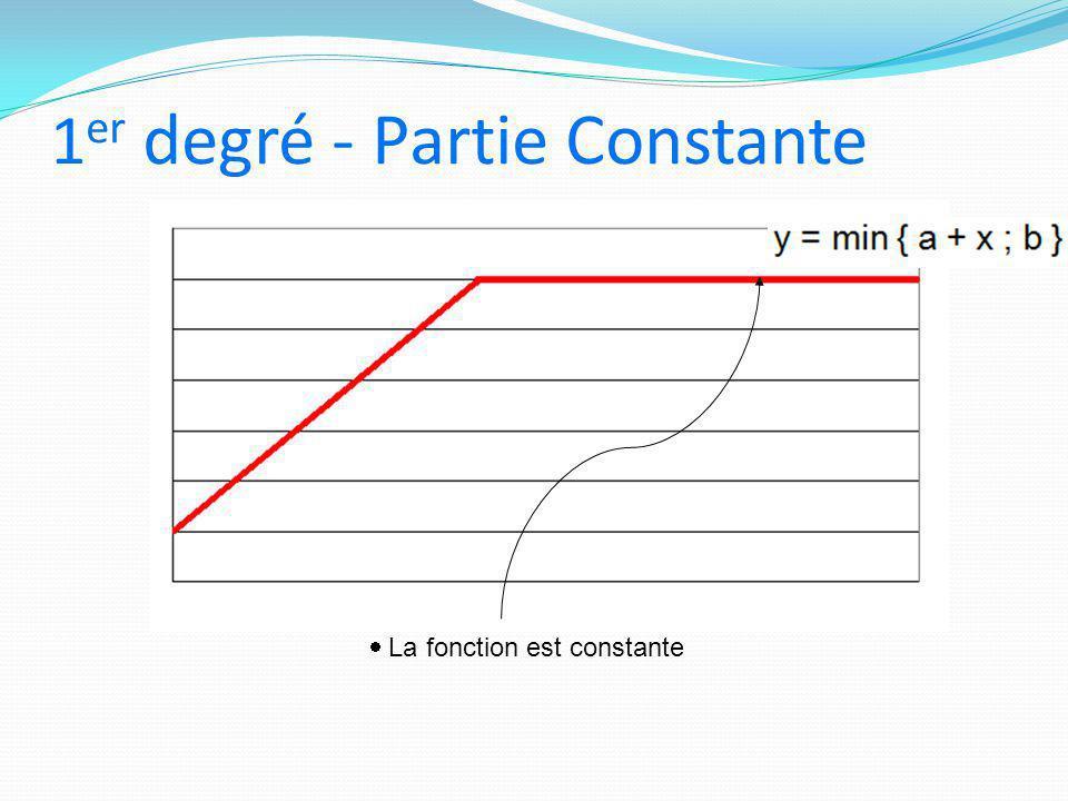 1 er degré - Partie Constante  La fonction est constante