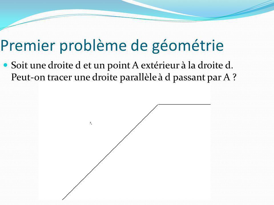 Premier problème de géométrie Soit une droite d et un point A extérieur à la droite d. Peut-on tracer une droite parallèle à d passant par A ?