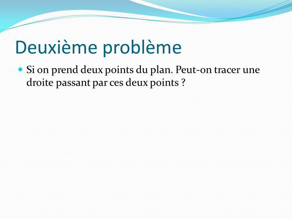 Deuxième problème Si on prend deux points du plan. Peut-on tracer une droite passant par ces deux points ?