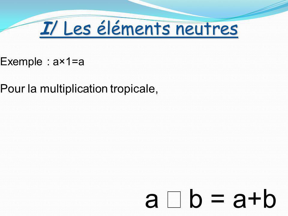 I/ Les éléments neutres Exemple : a×1=a Pour la multiplication tropicale, a  b = a+b