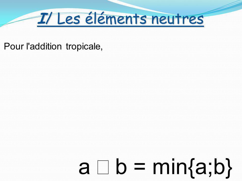 I/ Les éléments neutres Pour l'addition tropicale, a  b = min{a;b}