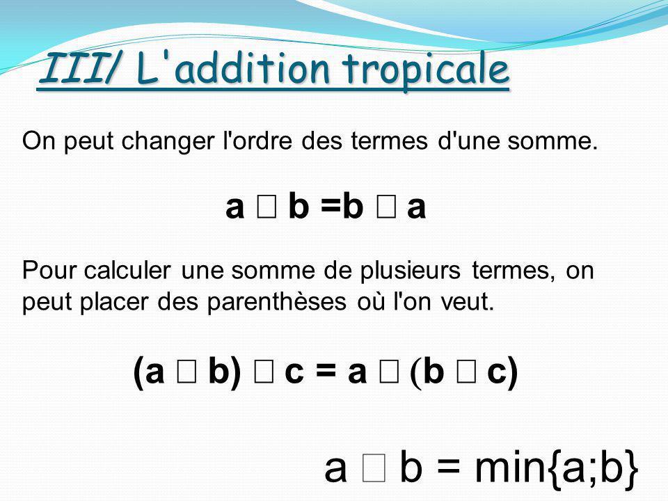 III/ L'addition tropicale a  b = min{a;b} On peut changer l'ordre des termes d'une somme. a  b =b  a Pour calculer une somme de plusieurs termes