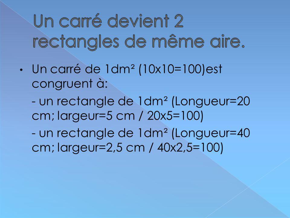 Un carré de 1dm² (10x10=100)est congruent à: - un rectangle de 1dm² (Longueur=20 cm; largeur=5 cm / 20x5=100) - un rectangle de 1dm² (Longueur=40 cm;