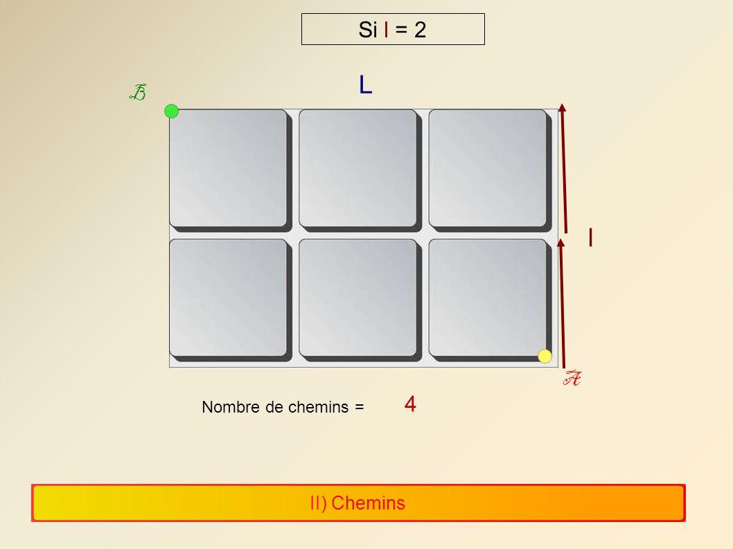 II) Chemins L l A B Si l = 2 Nombre de chemins = 4