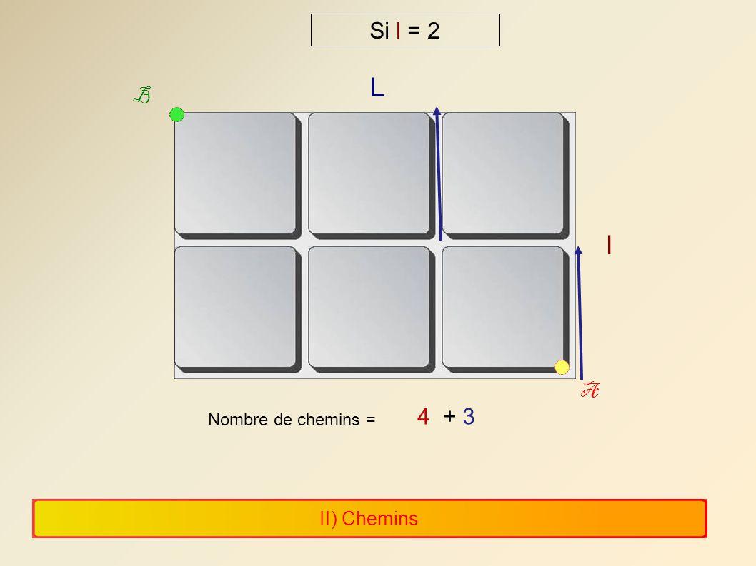 II) Chemins L l A B Si l = 2 Nombre de chemins = 4+ 3