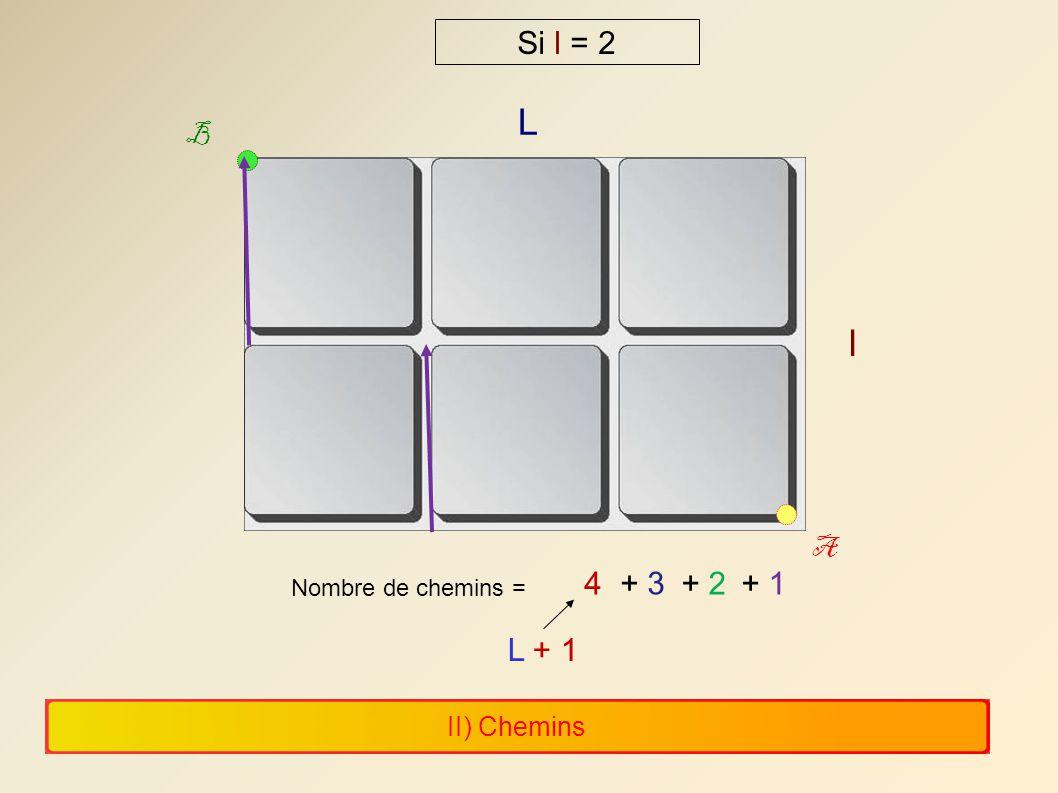II) Chemins L l A B Si l = 2 Nombre de chemins = 4+ 3+ 2+ 1 L + 1