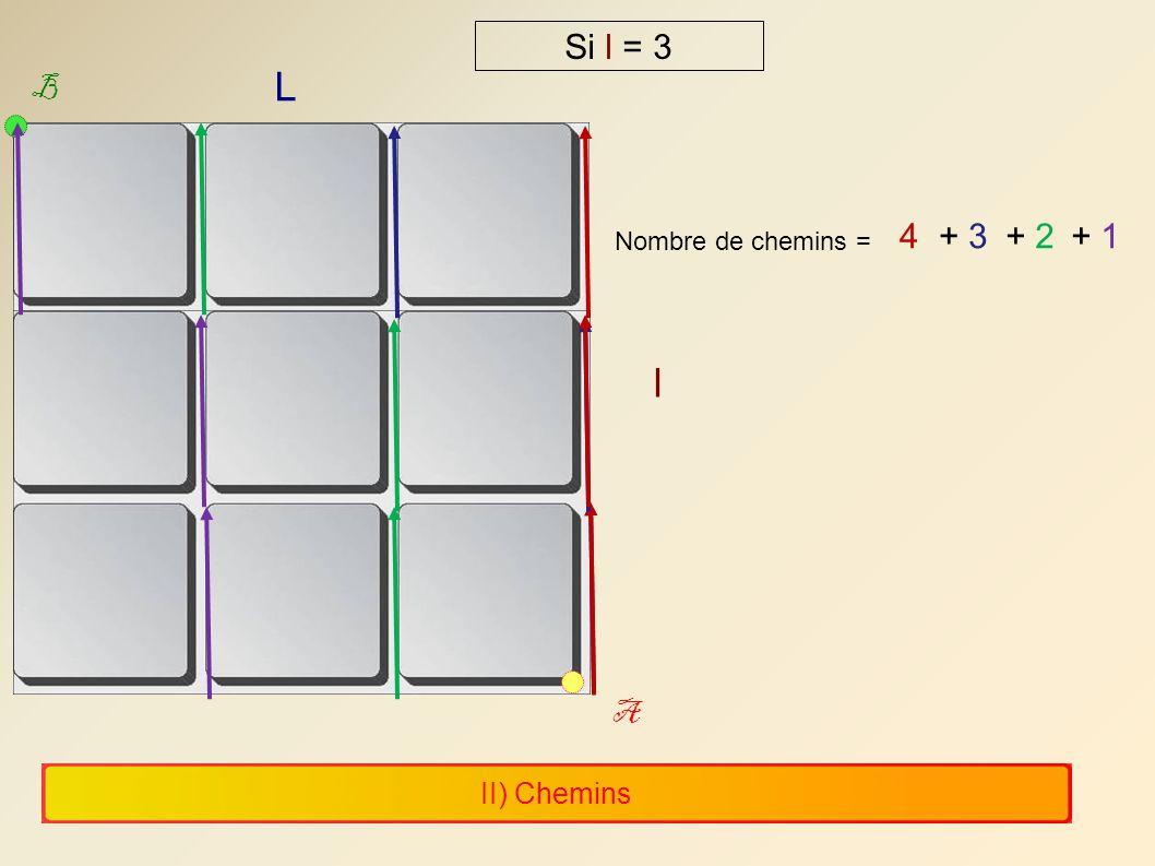 II) Chemins L l A B Si l = 3 Nombre de chemins = 4+ 3+ 2+ 1