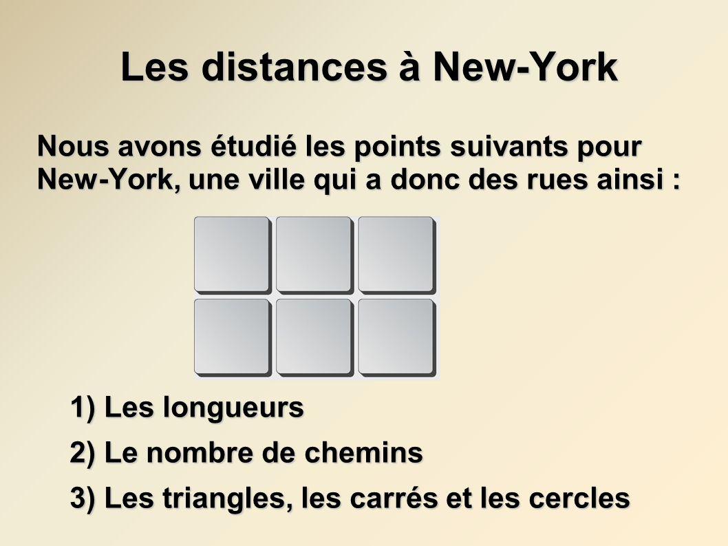 Les distances à New-York Les distances à New-York Nous avons étudié les points suivants pour New-York, une ville qui a donc des rues ainsi : 1) Les lo