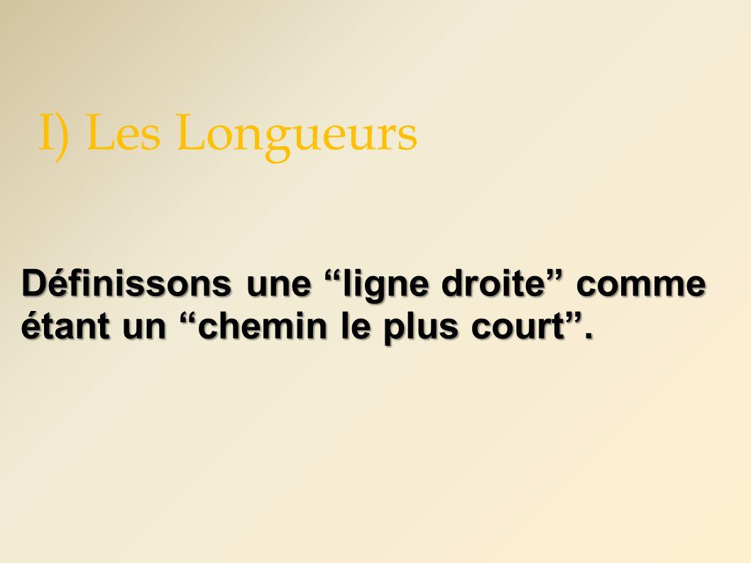 """I) Les Longueurs Définissons une """"ligne droite"""" comme étant un """"chemin le plus court""""."""