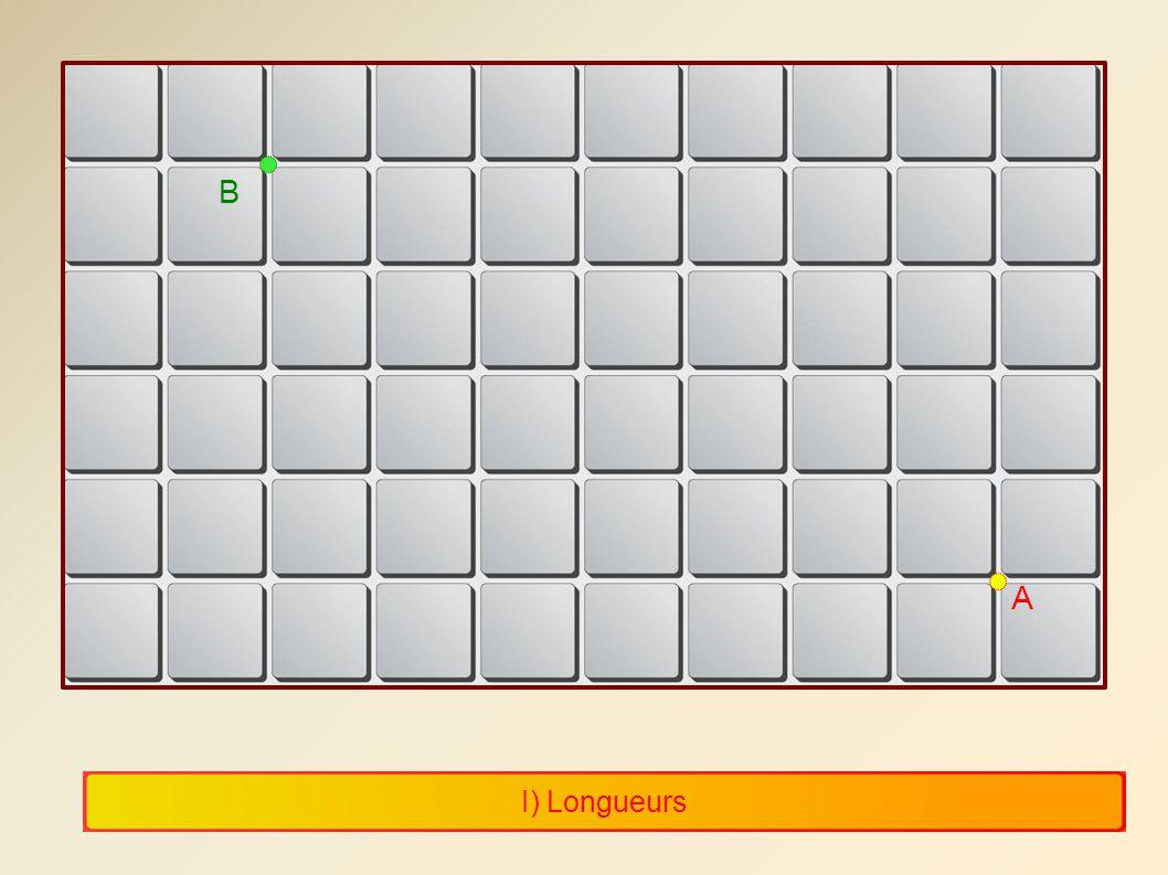 I) Longueurs A B