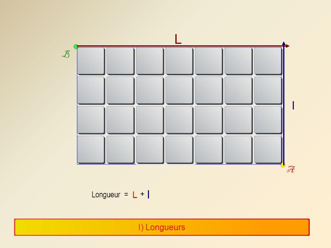 II) Chemins L l A B Si l = 2 Nombre de chemins = 4+ 3+ 2