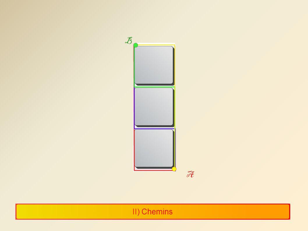 II) Chemins B A