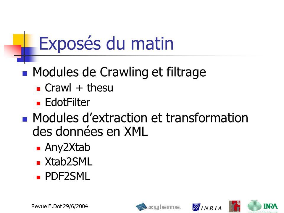 Revue E.Dot 29/6/2004 Exposés du matin Modules de Crawling et filtrage Crawl + thesu EdotFilter Modules d'extraction et transformation des données en XML Any2Xtab Xtab2SML PDF2SML