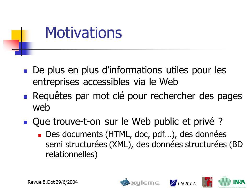 Revue E.Dot 29/6/2004 De plus en plus d'informations utiles pour les entreprises accessibles via le Web Requêtes par mot clé pour rechercher des pages web Que trouve-t-on sur le Web public et privé .