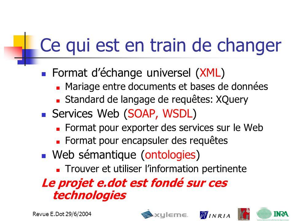 Revue E.Dot 29/6/2004 Ce qui est en train de changer Format d'échange universel (XML) Mariage entre documents et bases de données Standard de langage de requêtes: XQuery Services Web (SOAP, WSDL) Format pour exporter des services sur le Web Format pour encapsuler des requêtes Web sémantique (ontologies) Trouver et utiliser l'information pertinente Le projet e.dot est fondé sur ces technologies
