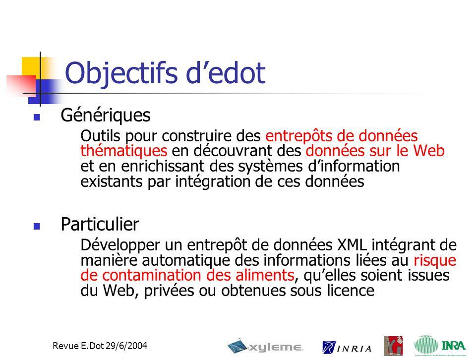 Revue E.Dot 29/6/2004 Objectifs d'edot Génériques Outils pour construire des entrepôts de données thématiques en découvrant des données sur le Web et en enrichissant des systèmes d'information existants par intégration de ces données Particulier Développer un entrepôt de données XML intégrant de manière automatique des informations liées au risque de contamination des aliments, qu'elles soient issues du Web, privées ou obtenues sous licence