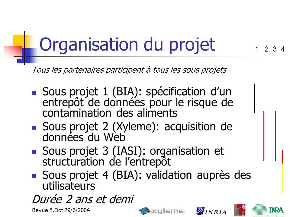 Revue E.Dot 29/6/2004 Organisation du projet Tous les partenaires participent à tous les sous projets Sous projet 1 (BIA): spécification d'un entrepôt de données pour le risque de contamination des aliments Sous projet 2 (Xyleme): acquisition de données du Web Sous projet 3 (IASI): organisation et structuration de l'entrepôt Sous projet 4 (BIA): validation auprès des utilisateurs Durée 2 ans et demi 1 2 3 4