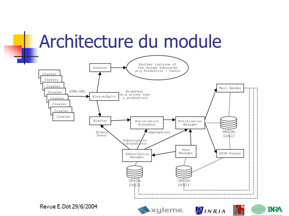 10 Revue E.Dot 29/6/2004 Architecture du module