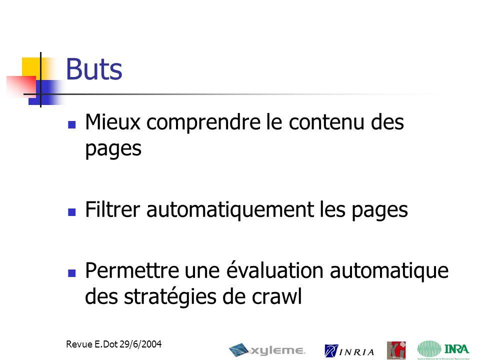15 Revue E.Dot 29/6/2004 Buts Mieux comprendre le contenu des pages Filtrer automatiquement les pages Permettre une évaluation automatique des stratégies de crawl
