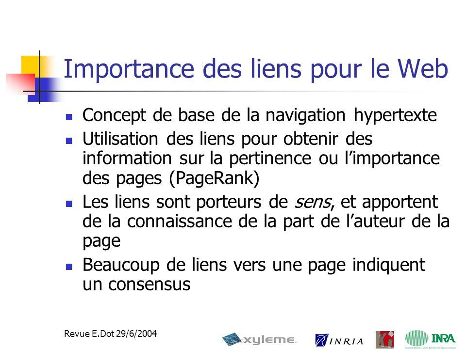 17 Revue E.Dot 29/6/2004 Importance des liens pour le Web Concept de base de la navigation hypertexte Utilisation des liens pour obtenir des information sur la pertinence ou l'importance des pages (PageRank) Les liens sont porteurs de sens, et apportent de la connaissance de la part de l'auteur de la page Beaucoup de liens vers une page indiquent un consensus