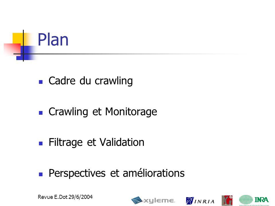 2 Revue E.Dot 29/6/2004 Plan Cadre du crawling Crawling et Monitorage Filtrage et Validation Perspectives et améliorations