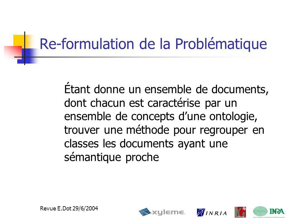 21 Revue E.Dot 29/6/2004 Re-formulation de la Problématique Étant donne un ensemble de documents, dont chacun est caractérise par un ensemble de concepts d'une ontologie, trouver une méthode pour regrouper en classes les documents ayant une sémantique proche