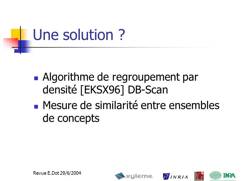 22 Revue E.Dot 29/6/2004 Une solution .