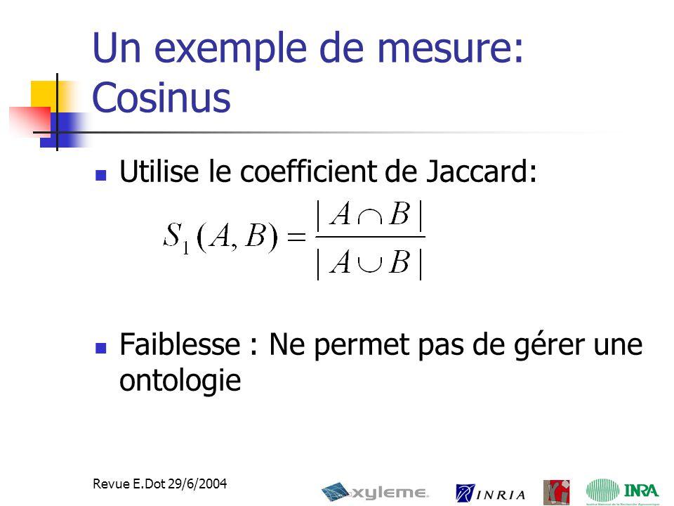 23 Revue E.Dot 29/6/2004 Un exemple de mesure: Cosinus Utilise le coefficient de Jaccard: Faiblesse : Ne permet pas de gérer une ontologie