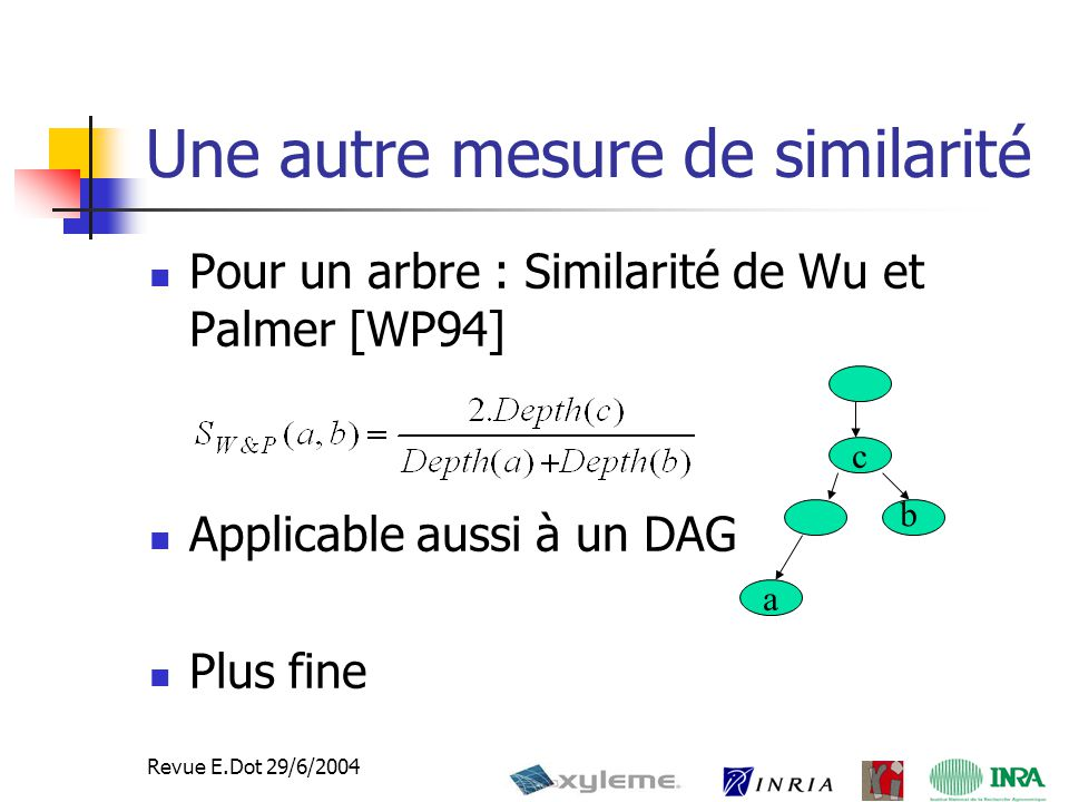 24 Revue E.Dot 29/6/2004 Une autre mesure de similarité Pour un arbre : Similarité de Wu et Palmer [WP94] Applicable aussi à un DAG Plus fine c a b