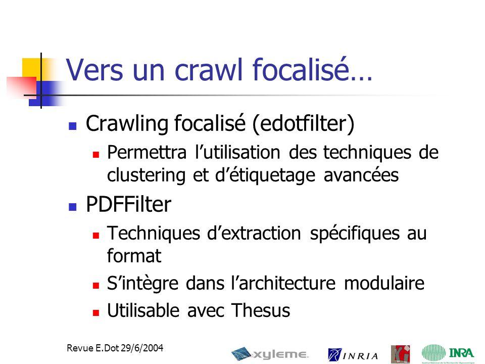 32 Revue E.Dot 29/6/2004 Vers un crawl focalisé… Crawling focalisé (edotfilter) Permettra l'utilisation des techniques de clustering et d'étiquetage avancées PDFFilter Techniques d'extraction spécifiques au format S'intègre dans l'architecture modulaire Utilisable avec Thesus