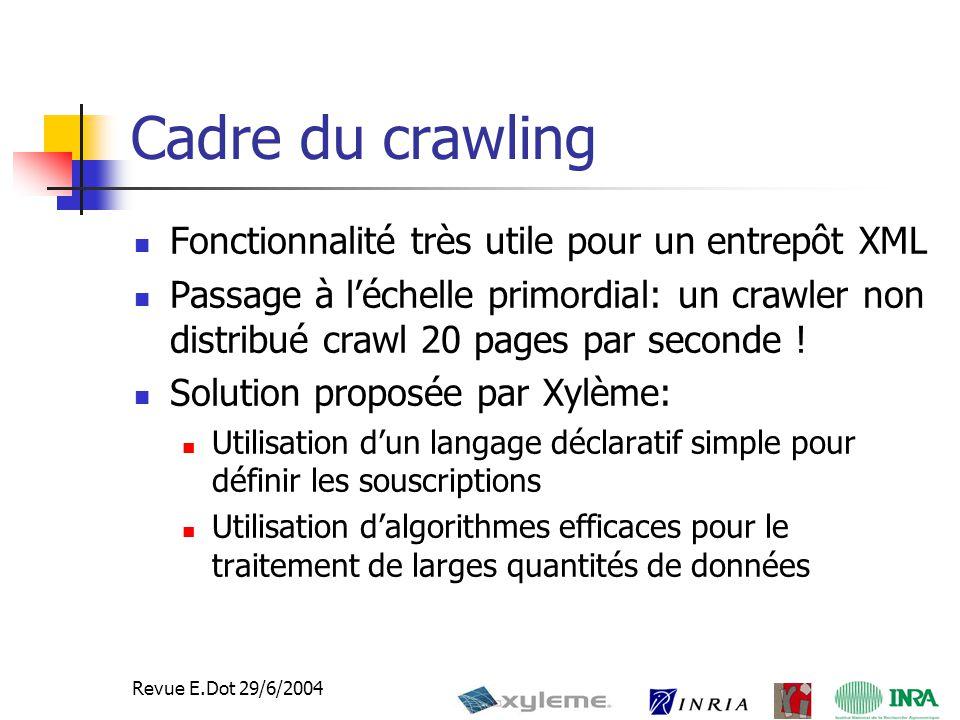5 Revue E.Dot 29/6/2004 Cadre du crawling Fonctionnalité très utile pour un entrepôt XML Passage à l'échelle primordial: un crawler non distribué crawl 20 pages par seconde .