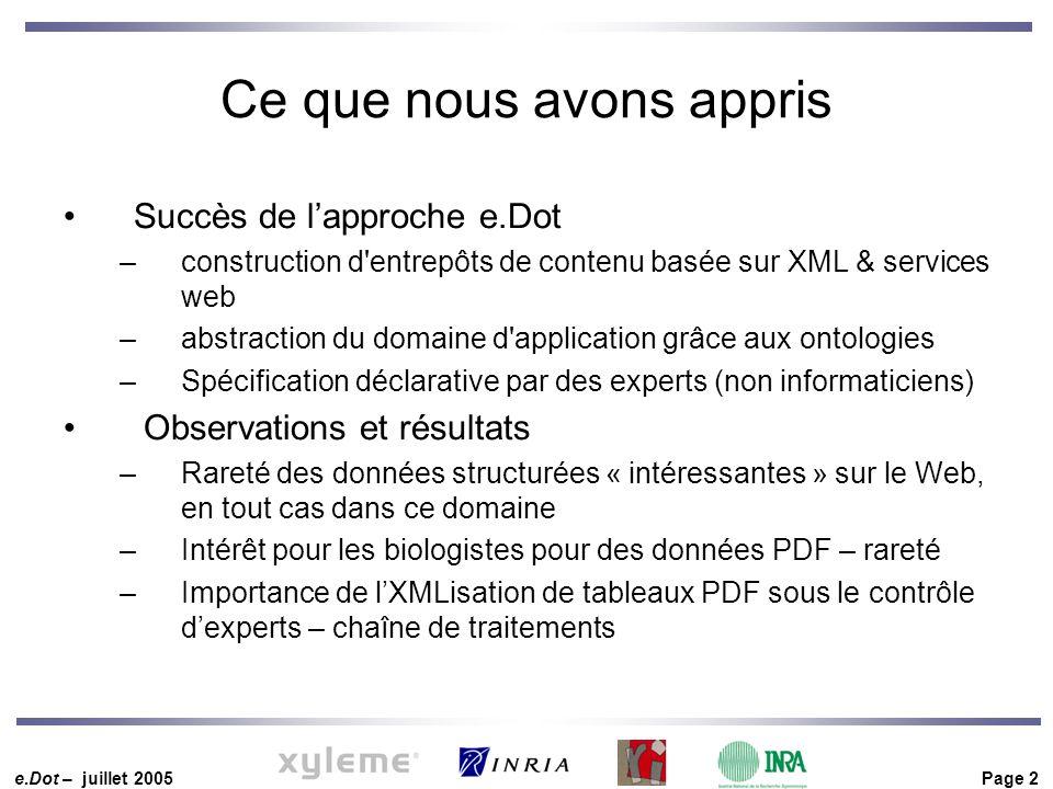 e.Dot – juillet 2005 Page 2 Ce que nous avons appris Succès de l'approche e.Dot –construction d entrepôts de contenu basée sur XML & services web –abstraction du domaine d application grâce aux ontologies –Spécification déclarative par des experts (non informaticiens) Observations et résultats –Rareté des données structurées « intéressantes » sur le Web, en tout cas dans ce domaine –Intérêt pour les biologistes pour des données PDF – rareté –Importance de l'XMLisation de tableaux PDF sous le contrôle d'experts – chaîne de traitements