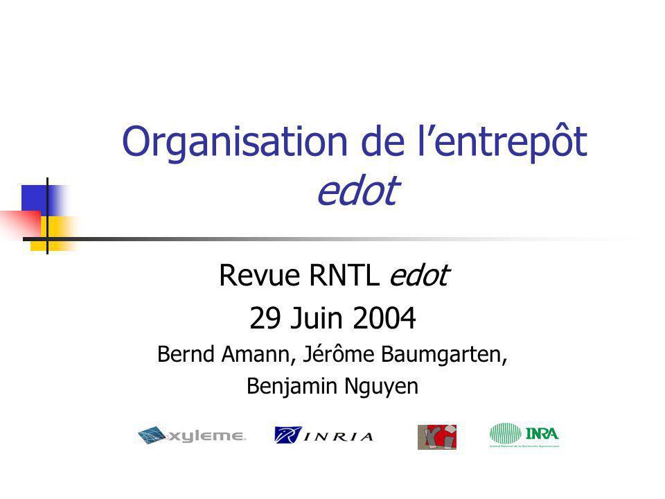 2 Revue E.Dot 29/6/2004 Entrepôt e.dot : Architecture Xyleme ActiveXML Miel++ Services edot Entrepôt edot CG BD Interface edot ACWare