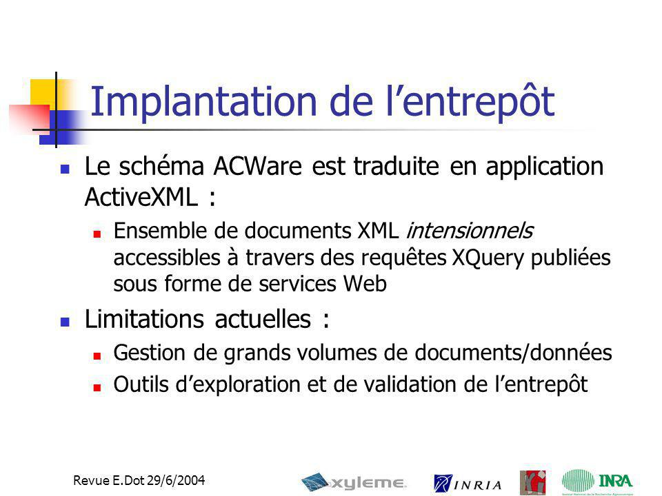 15 Revue E.Dot 29/6/2004 Implantation de l'entrepôt Le schéma ACWare est traduite en application ActiveXML : Ensemble de documents XML intensionnels a