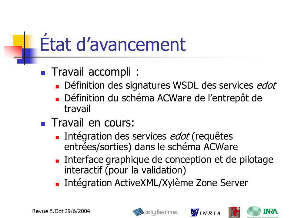 16 Revue E.Dot 29/6/2004 État d'avancement Travail accompli : Définition des signatures WSDL des services edot Définition du schéma ACWare de l'entrep