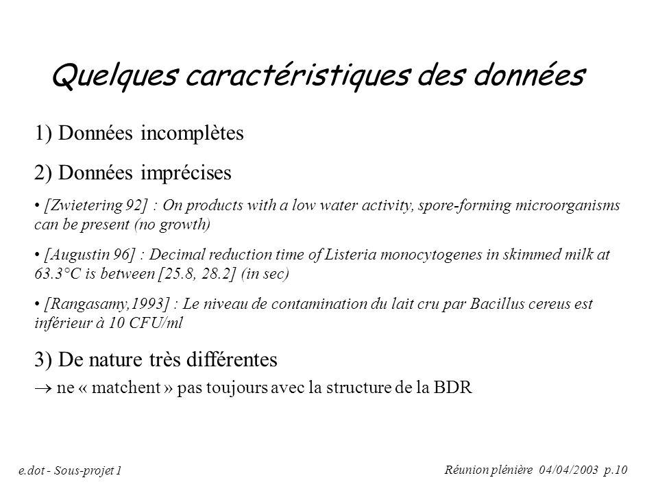 Réunion plénière 04/04/2003 p.10 e.dot - Sous-projet 1 Quelques caractéristiques des données 1) Données incomplètes 2) Données imprécises [Zwietering