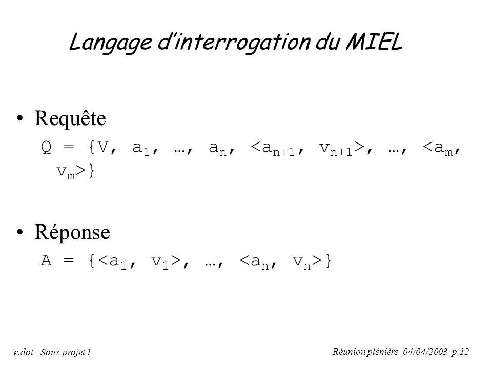 Réunion plénière 04/04/2003 p.12 e.dot - Sous-projet 1 Requête Q = {V, a 1, …, a n,, …, } Réponse A = {, …, } Langage d'interrogation du MIEL