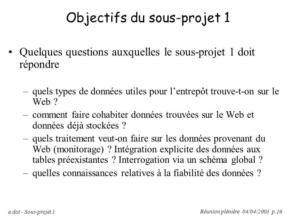 Réunion plénière 04/04/2003 p.16 e.dot - Sous-projet 1 Objectifs du sous-projet 1 Quelques questions auxquelles le sous-projet 1 doit répondre –quels