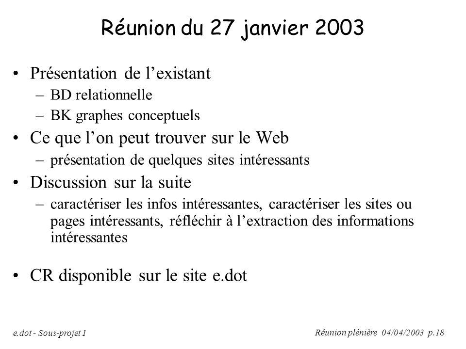 Réunion plénière 04/04/2003 p.18 e.dot - Sous-projet 1 Réunion du 27 janvier 2003 Présentation de l'existant –BD relationnelle –BK graphes conceptuels