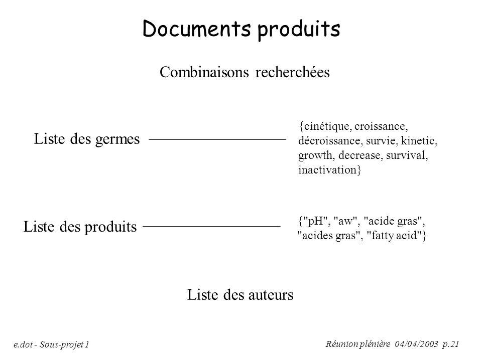Réunion plénière 04/04/2003 p.21 e.dot - Sous-projet 1 Documents produits Liste des produits Liste des auteurs Liste des germes {
