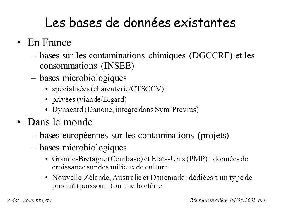 Réunion plénière 04/04/2003 p.4 e.dot - Sous-projet 1 Les bases de données existantes En France –bases sur les contaminations chimiques (DGCCRF) et le