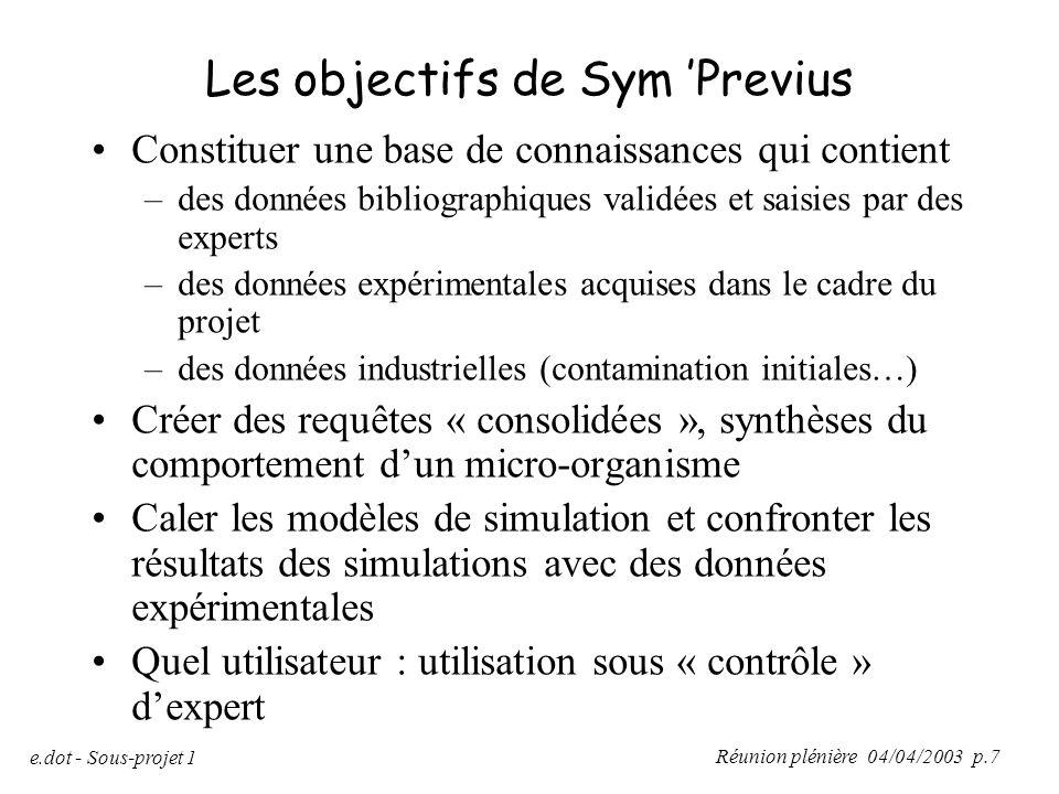 Réunion plénière 04/04/2003 p.7 e.dot - Sous-projet 1 Les objectifs de Sym 'Previus Constituer une base de connaissances qui contient –des données bib
