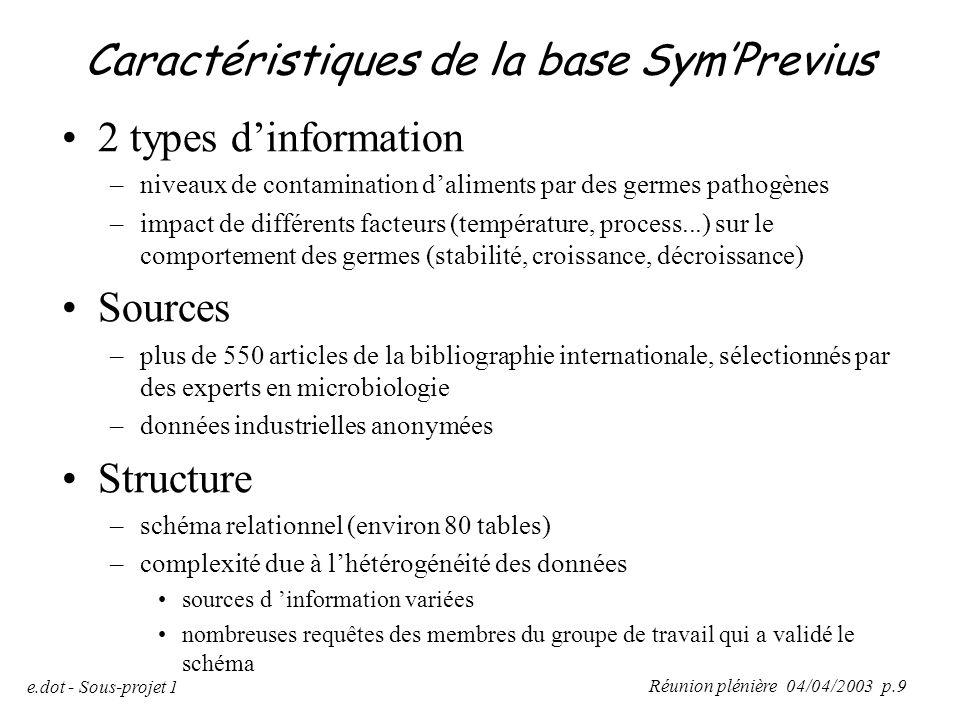 Réunion plénière 04/04/2003 p.9 e.dot - Sous-projet 1 Caractéristiques de la base Sym'Previus 2 types d'information –niveaux de contamination d'alimen