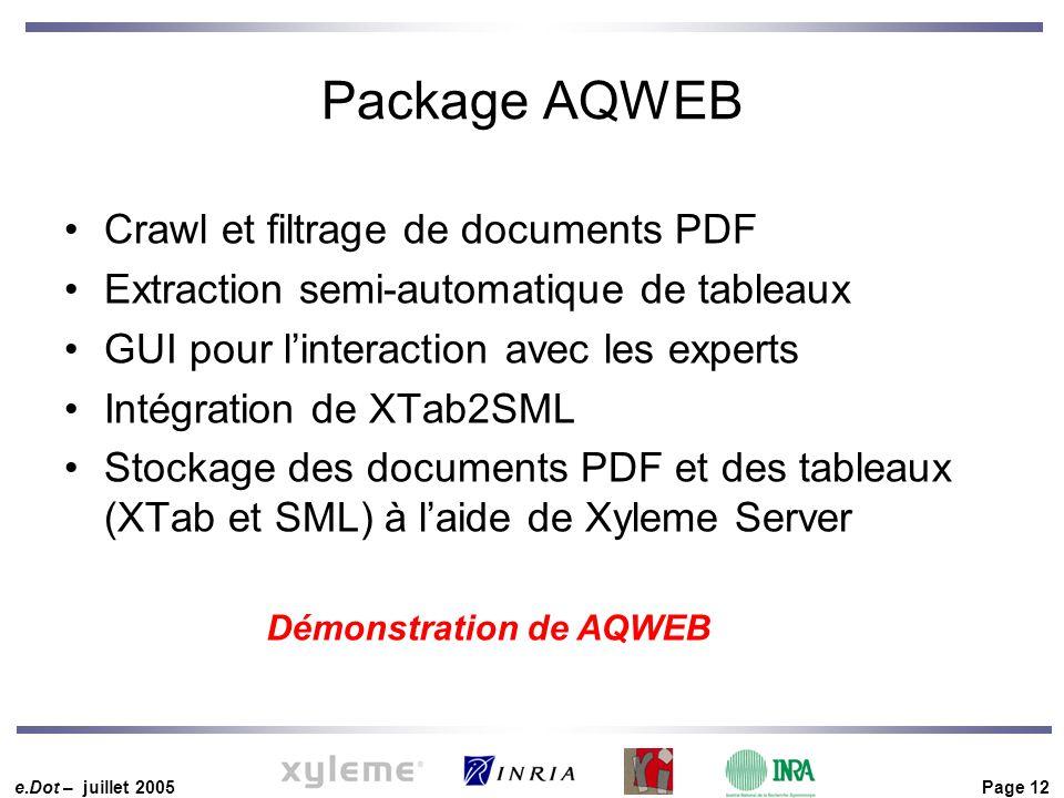 e.Dot – juillet 2005 Page 12 Package AQWEB Crawl et filtrage de documents PDF Extraction semi-automatique de tableaux GUI pour l'interaction avec les