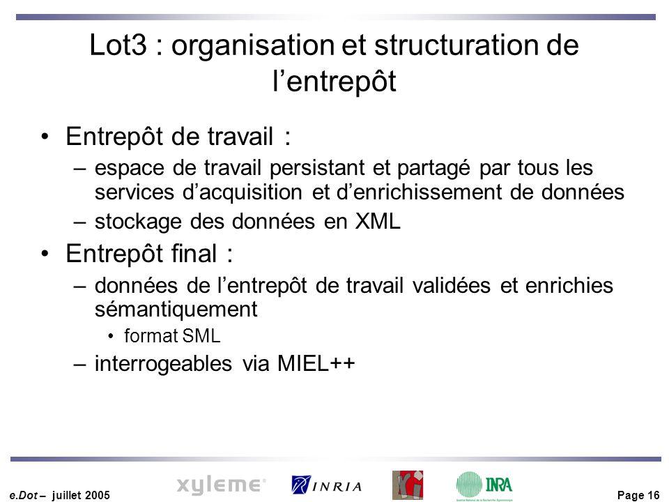 e.Dot – juillet 2005 Page 16 Lot3 : organisation et structuration de l'entrepôt Entrepôt de travail : –espace de travail persistant et partagé par tou