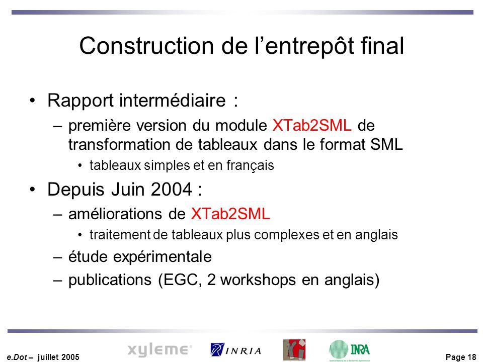 e.Dot – juillet 2005 Page 18 Construction de l'entrepôt final Rapport intermédiaire : –première version du module XTab2SML de transformation de tablea